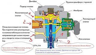 Бензин в масле, двигатель TSI-2.jpg