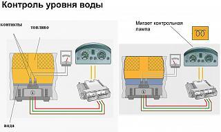 Индикатор предварительного разогрева двигателя спираль-risunok1.jpg