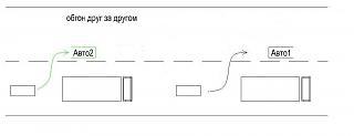 Гаи дало разъяснение, когда выезд на встречку не карается-1.jpg