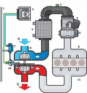 Как работает турбокомпрессор-shema_tdi.jpg
