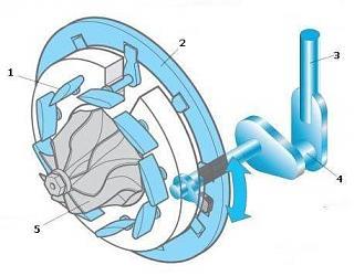 Как работает турбокомпрессор-shema_vnt.jpg