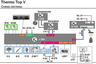 FAQ по Webasto и как сделать из догревателя  отопитель-tt5-1-.jpg