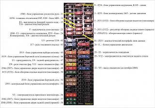 Схема расположения предохранителей!-fuse_salon_web.jpg