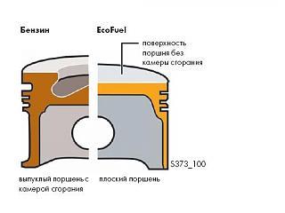 Touran Eco Fuel (метановый Туран)-.jpg