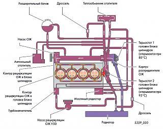 Замена термостата-80-95.jpg