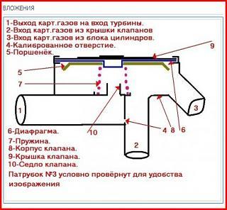 Чистка ВКГ на BKD-4ba64460ae7f.jpg