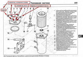 Глупые вопросы про Туран-toplivnyi-filtr-dizel.jpg