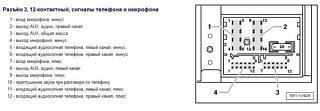 Установка штатного  Bluetooth-04-exit-rns510.jpg