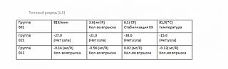 Подача топлива на форсунки.-bez-imeni.png
