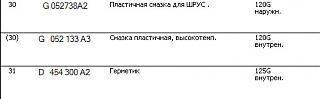замена наружнего ШРУС/пыльника ШРУС-kod-smazki-dlya-shrusa.jpg