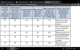 Нужна консультация по выбору провода для ...-screenshot_2015-10-21-21-37-46.jpg