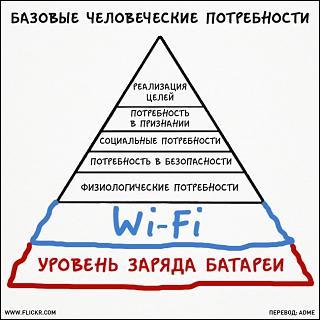 Повышатель настроения-bazovye-chelovecheskie-potrebnosti