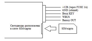 Фотоотчет. Переделка догревателя webasto в предпусковик с применением ALTOX-shema-podklyucheniya.png