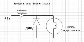 Webasto (неисправности)-2015-11-10_151248.jpg