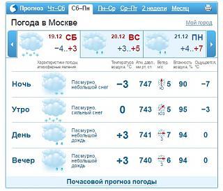 Ну и погодка!-weather.jpg