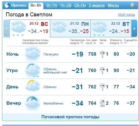 действует погода в нальчике за месяц СМИ говорят про
