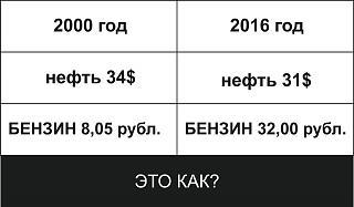 за месяц с 19 до 24,50 рубля за литр солярки. Жесть-12642719_1143174719056522_4329221261139832886_n.jpg