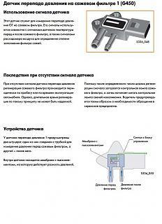 Замена Датчика разности давлений    G450-foto1.jpg