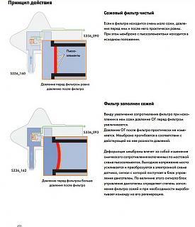 Замена Датчика разности давлений    G450-foto2.jpg