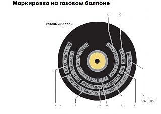 Touran Eco Fuel (метановый Туран)-markirovka-ballona1.jpg
