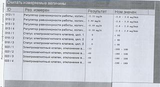 работа насос форсунок BKC 1.9 TDI-bezimeni-1.jpg