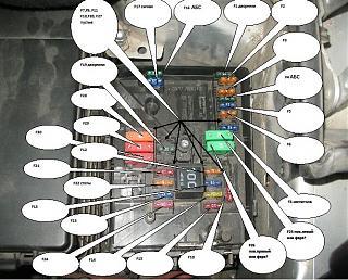 Схема расположения предохранителей!-predohraniteli-shema-.jpg